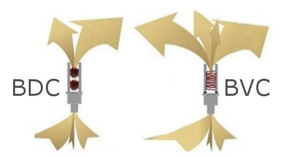 Aspire Dual Coils (5τμχ)