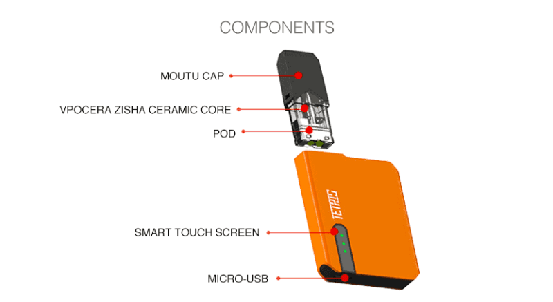 Pomp Tetris components
