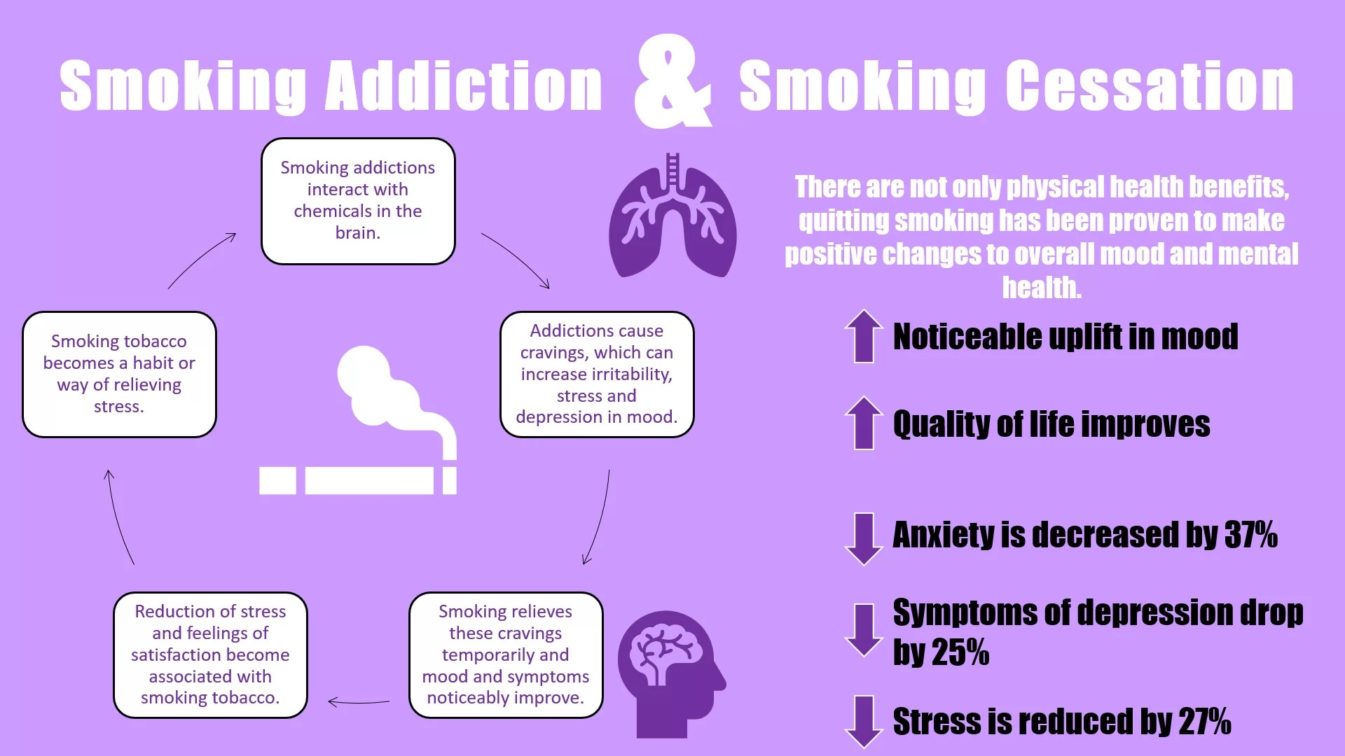 Busting the myth that smoking 'calms the nerves' for Stress Awareness Month