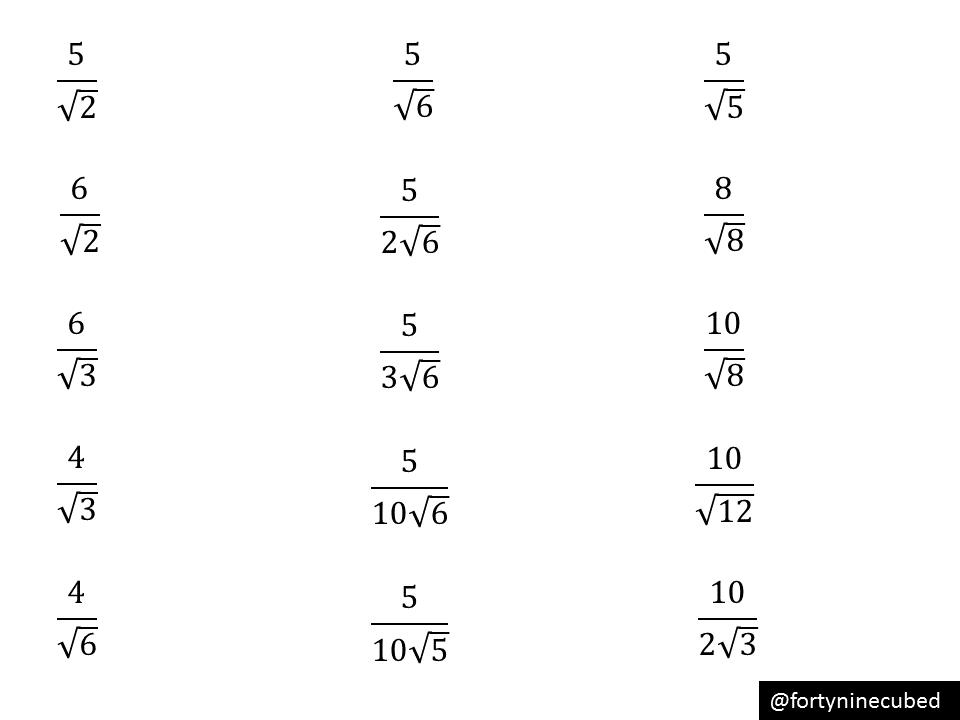 Rationalising The Denominator Variation Theory