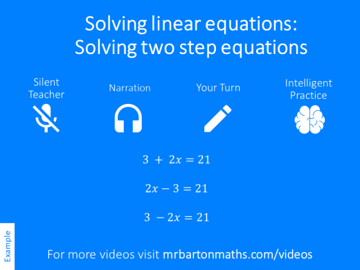 Solving Linear Equations Variation Theory