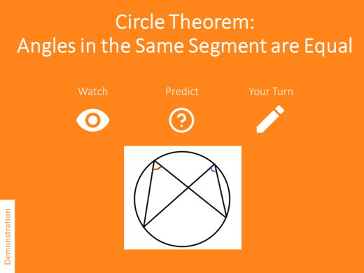 Circle theorems – Variation Theory