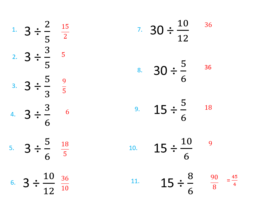 Dividing integers by fractions