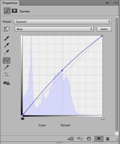 Blue Channel Curve