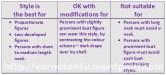 9T 3 Stype Tips Table