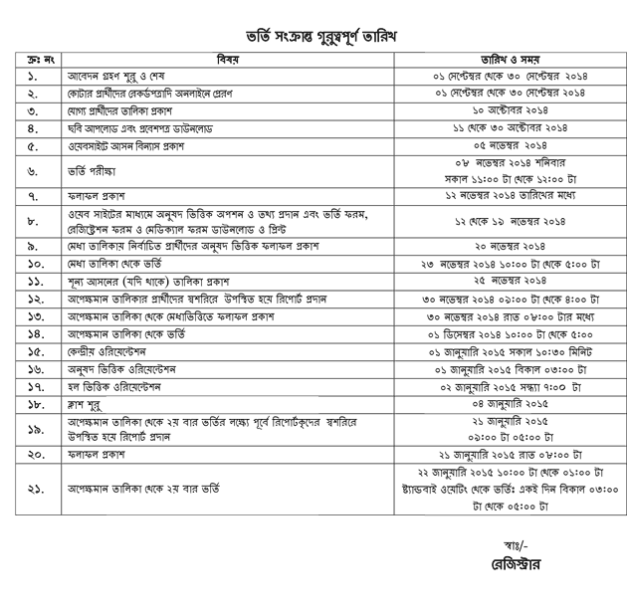 Bangladesh Agricultural University Admission 2014-15 page-3