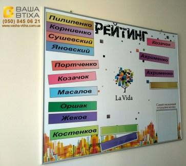 Виготовлення рамок під замовлення, купити в Києві