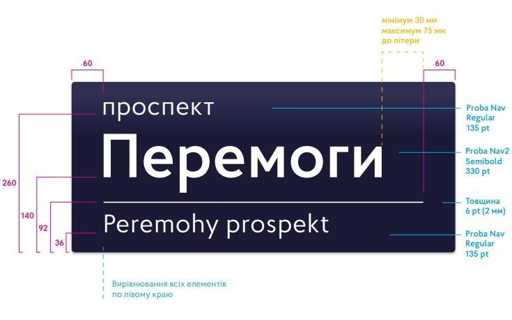 Стандарты изготовления адресных указателей в Киеве.