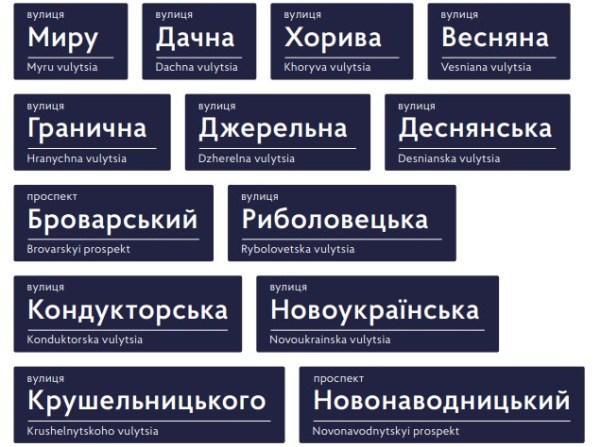 Изготовление домовых знаков и адресных табличек