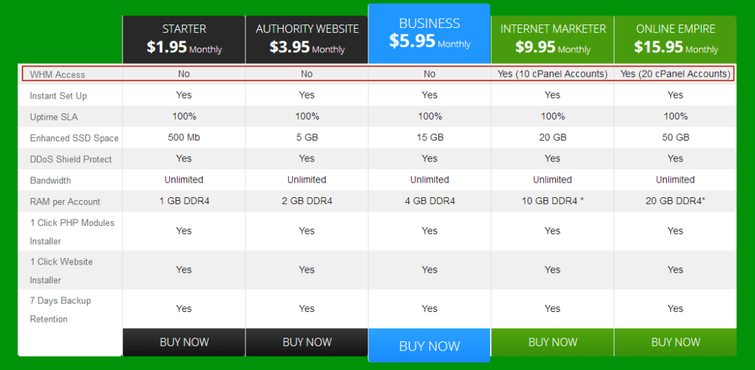 hoststage pricing