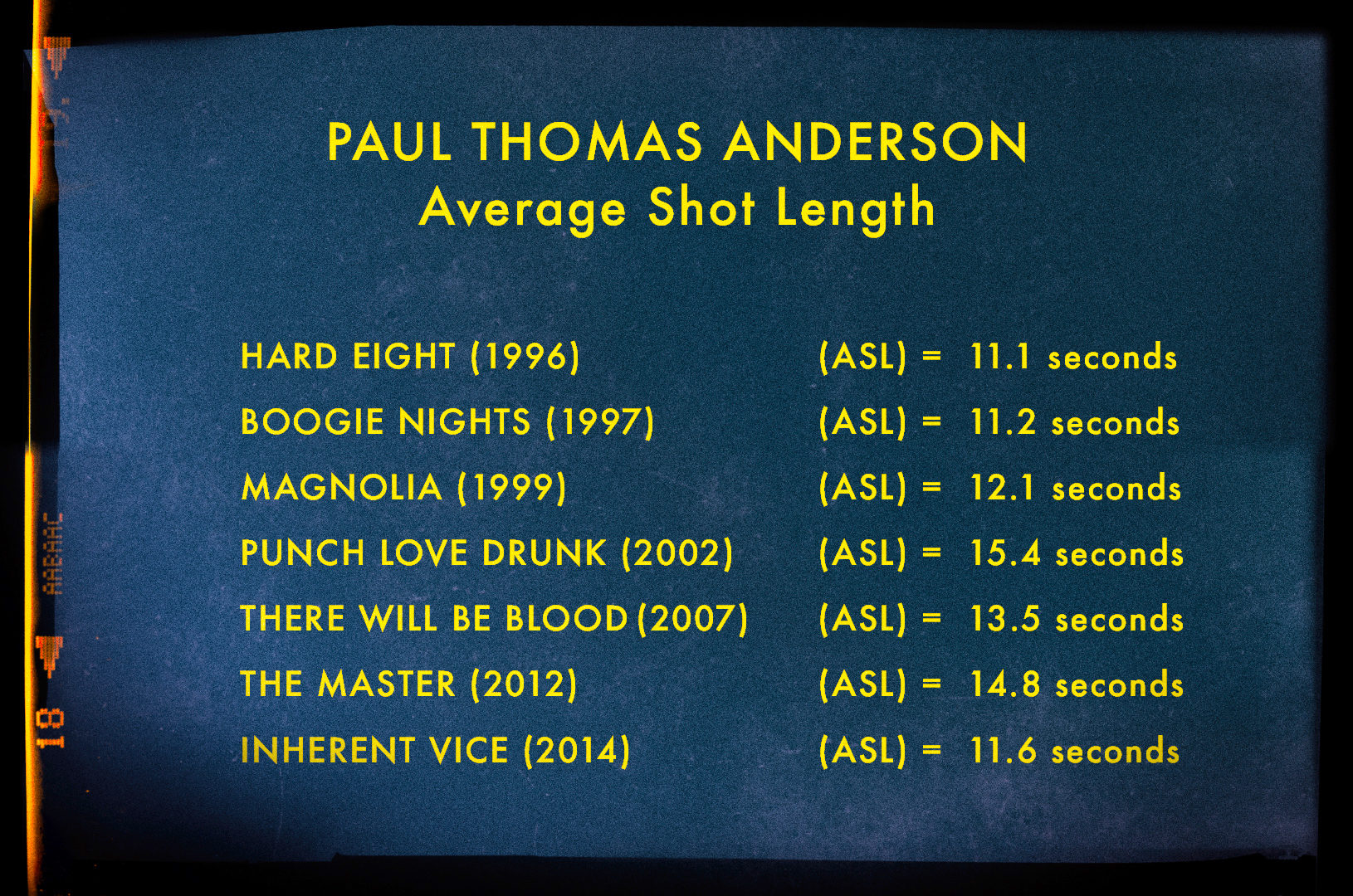 Average Shot Length Archives - Blog