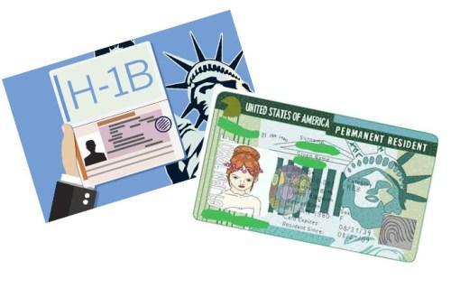 H1B-Green Card