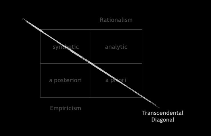 Transcendental Diagonal Black and White