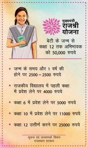 rajshree yojana message 02 20102016