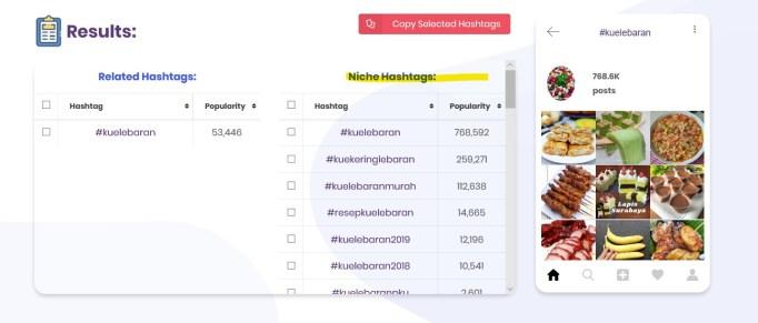 hasil riset hashtag