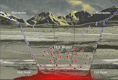 Vatns og hitaveitur