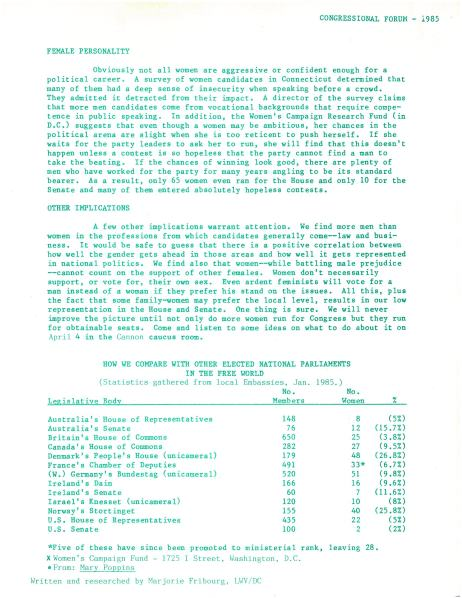 """Doc.1 The 1985 Congressional Forum regarding women in the Senate and House. Some issues regard the difficulty for women to gain experience and feel encouraged and confident enough to run for a seat in the Senate or House. There is also a list comparing women in these types of positions around the world. Document is from League of Women Voters of the Fairfax Area Records, Collection # C0031, Box 13, Folder 02, Page 2/2 of """"Our Daighters' Daughters Will Adore Us ,"""" Special Collections Research Center, George Mason University Libraries."""