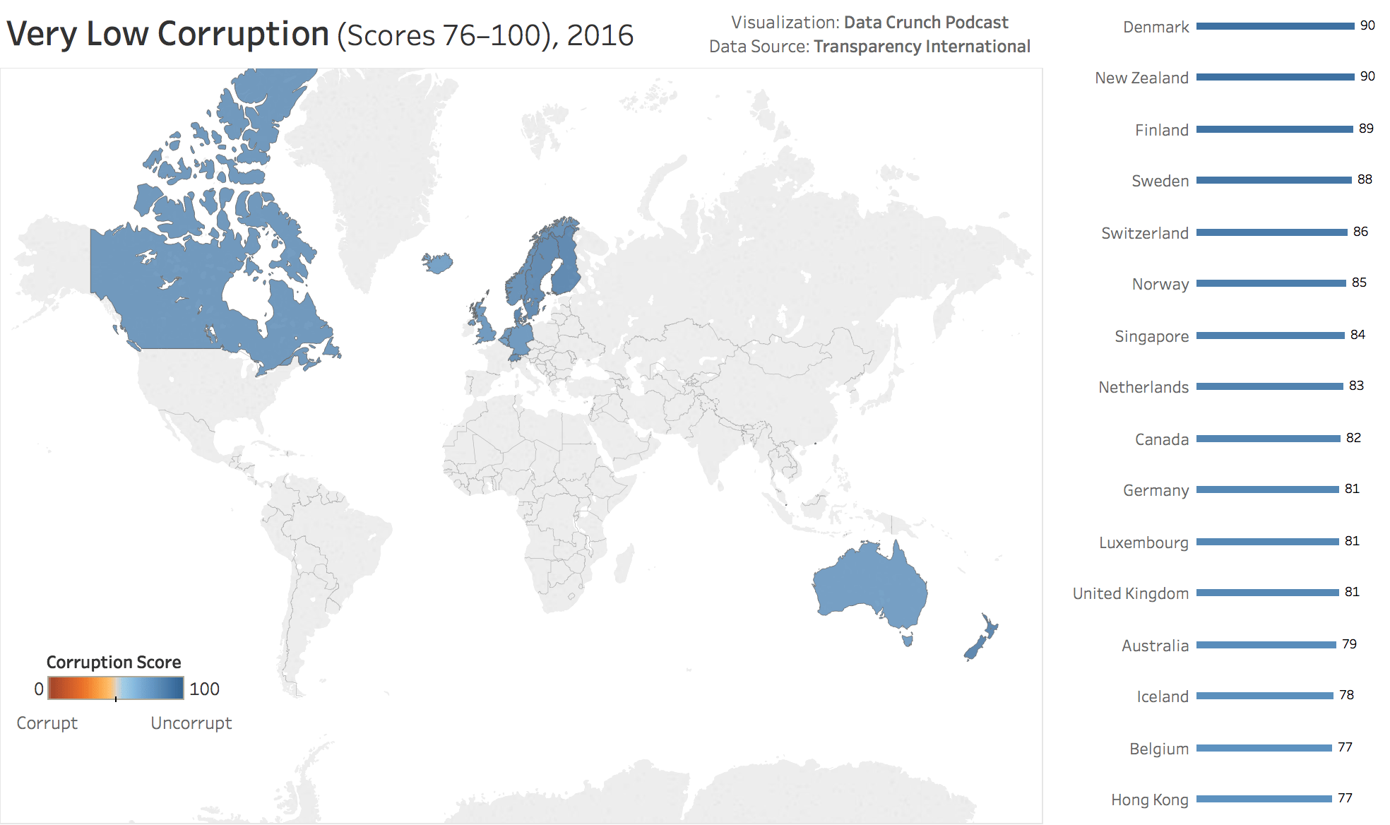 Very Low Corruption Map