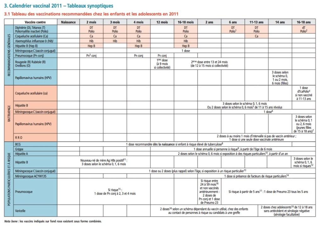 france-immunization-schedule