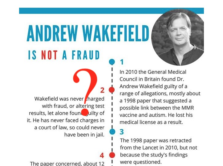 Why wasn't Wakefield ever charged in a criminal court?