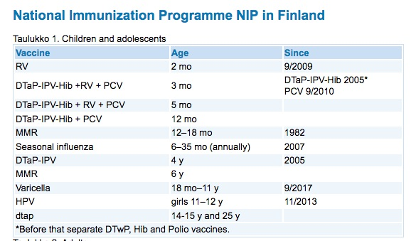 If infant mortality rates are linked to vaccines, how do you explain Finland?