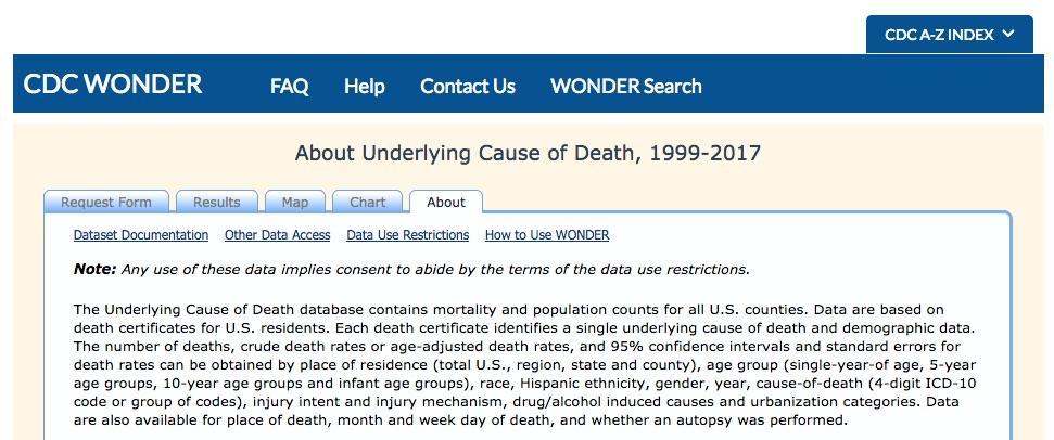 Wide-ranging Online Data for Epidemiologic Research = WONDER