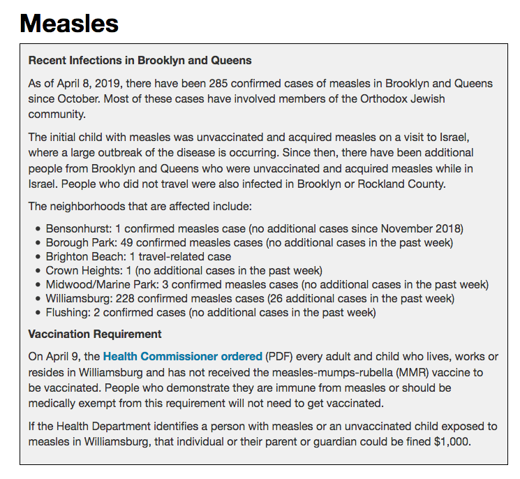 Since April, the outbreak has spread to the Sunset Park, Far Rockaway, Hunts Point, Longwood and Melrose, Flatbush, and Jamaica sections of Brooklyn.
