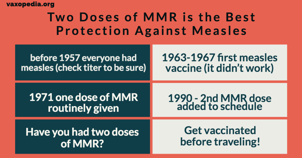 If you have had two doses of MMR, then you can be confident that you have measles immunity.