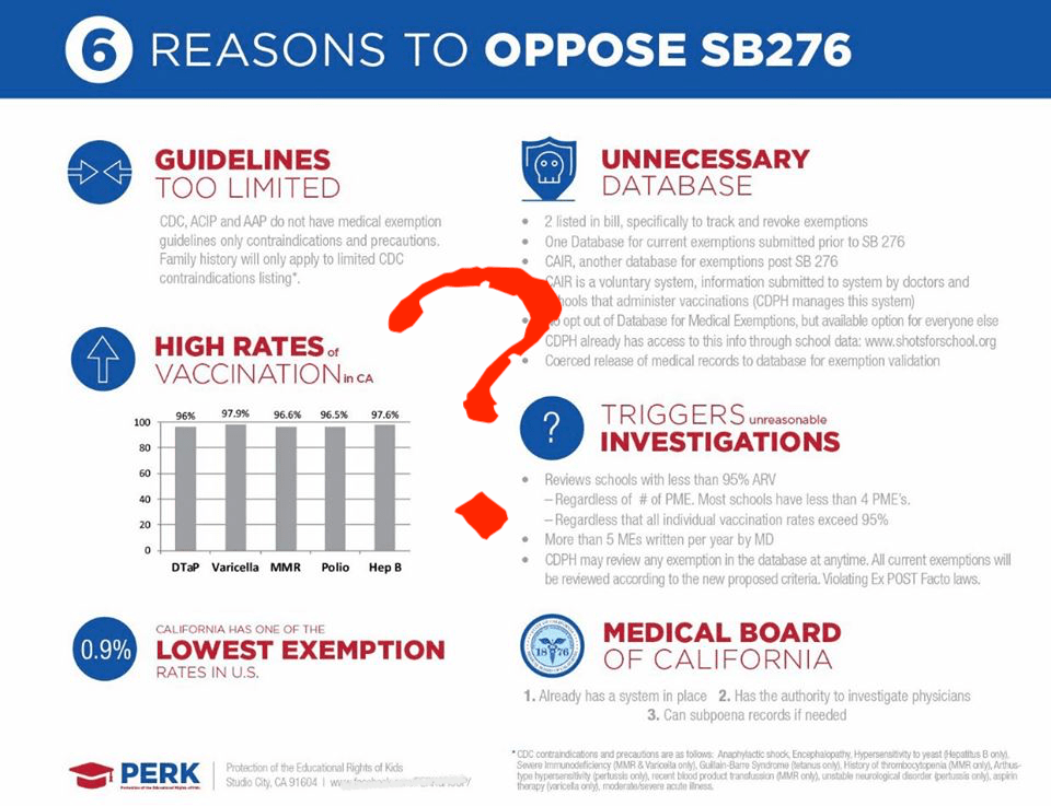 There are no good reasons to oppose SB276.