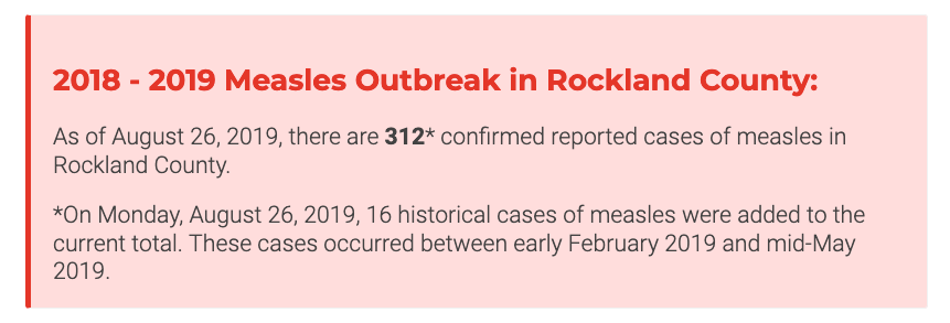 There have been 312 confirmed cases in the measles outbreaks in Rockland, County, New York.