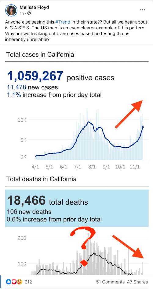 Deaths from COVID-19 are starting to trend up again.