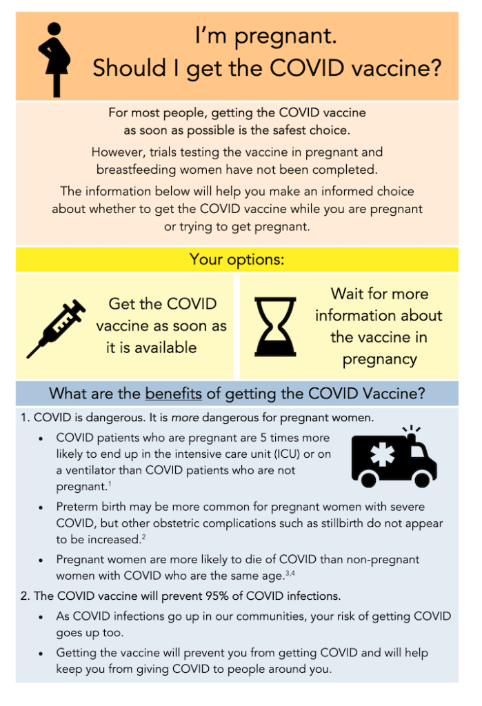 A decision aid tool created for use by pregnant people (and people planning to become pregnant) who are considering whether to get the COVID-19 vaccine, as well as their healthcare providers, friends, and family.