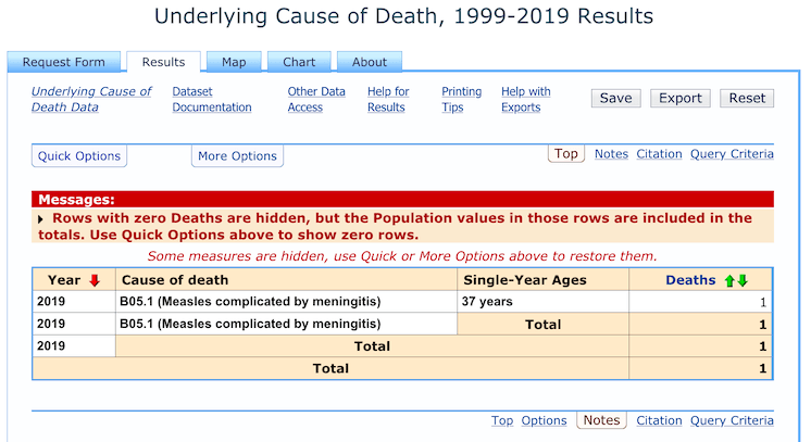 There was at least one measles death in 2019.