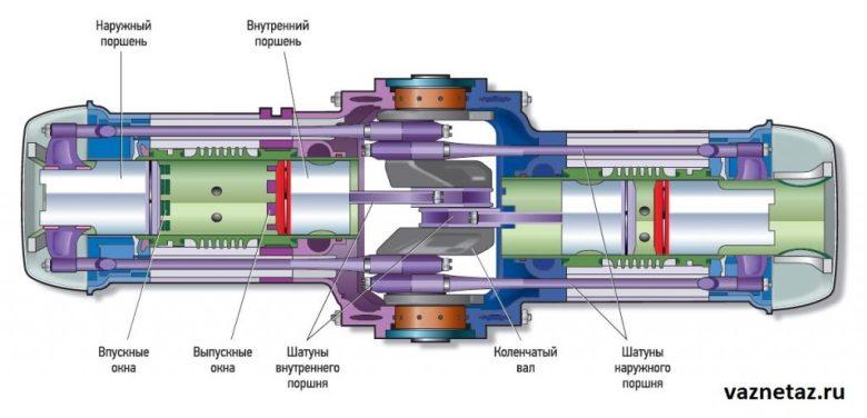 ОРОС двигатель оппозитный