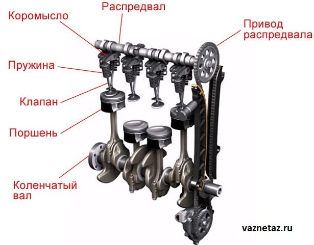 Газораспределительный механизм ВАЗ 2109, 2108