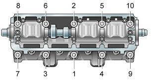 Регулировка клапанов ВАЗ 2106