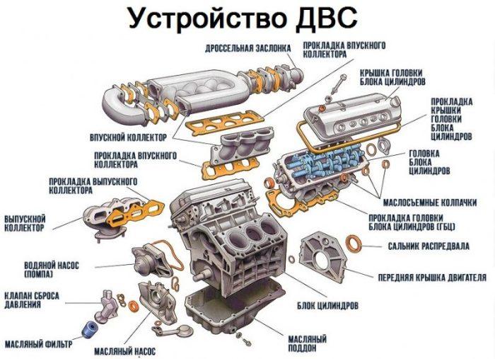 устройство двигателя схема