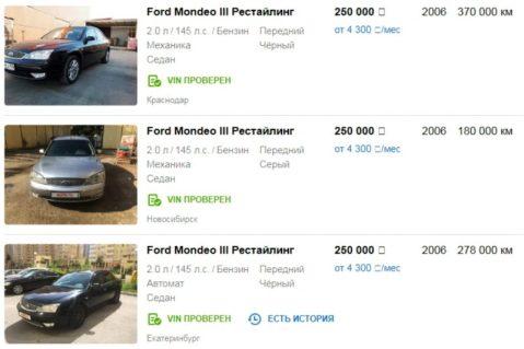 Цены на Ford Mondeo