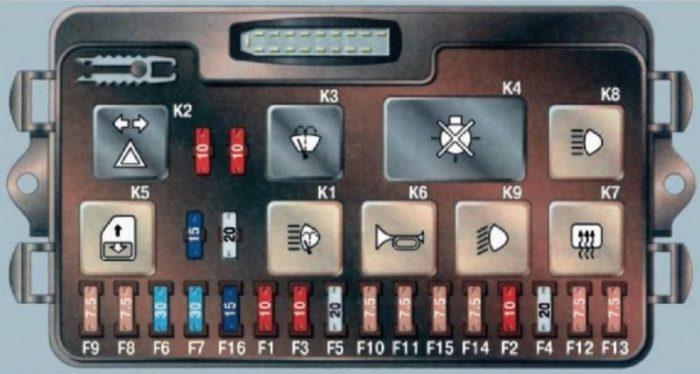 Расшифровка предохранителей и реле блока 2114-3722010-18