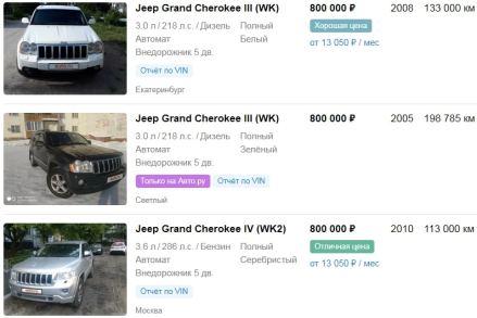 Цены наJeep Grand Cherokee