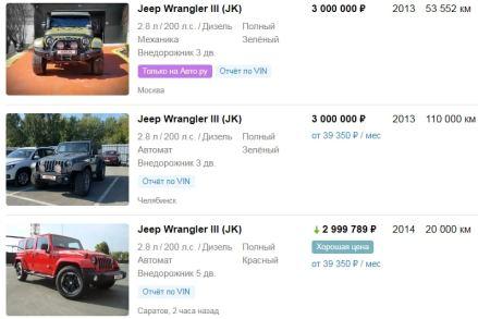 Цены на JEEP WRANGLER
