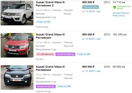 Цены на SUZUKI GRAND VITARA