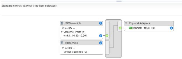 FreeNAS 10 1 as a VM in vSphere 6 0 | vMarteinn