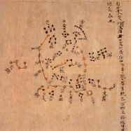 597px-Dunhuang_star_map