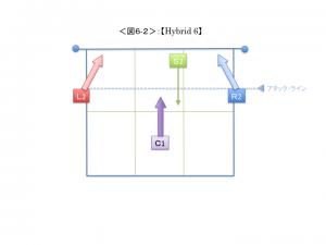 <図6-2>