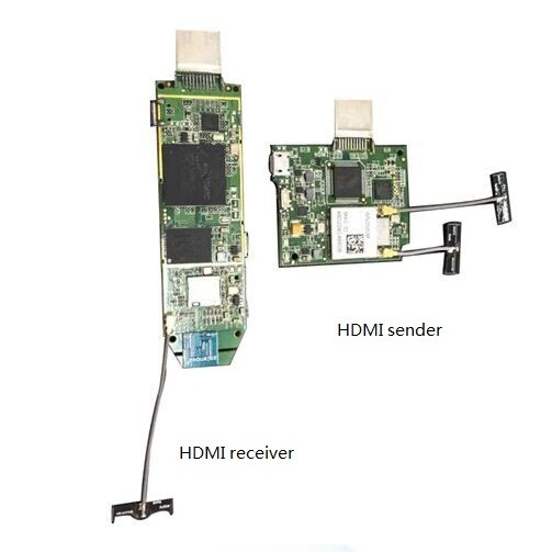 Wireless HDMI transmitter receiver module