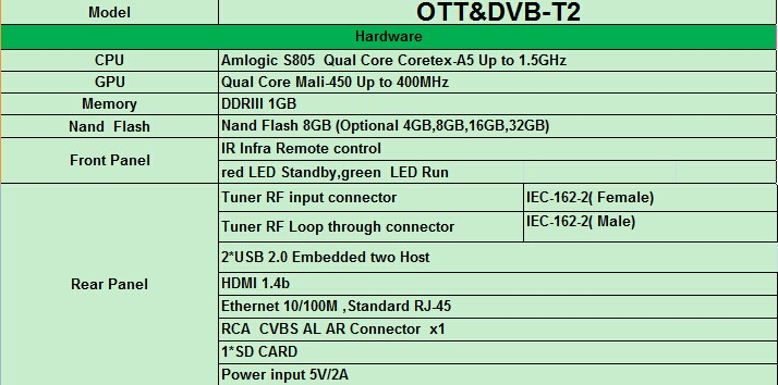 VCAN1170 IPTV box Android 4.4.2 OTT DVB-T2 Supports H.265-H.264 full HD HDMI stick 5 -