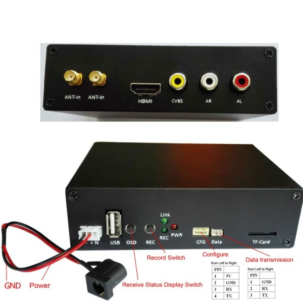 COFDM Wireless Video Receiver