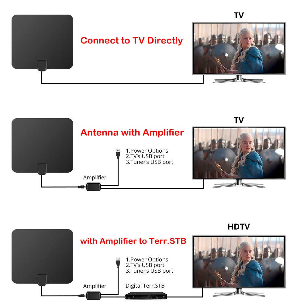 VCAN0992 Digital TV DVB-T2 UHF/VHF Flat antenna and No extra power required for home use 15