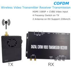 wireless HDMI video transmitter receiver